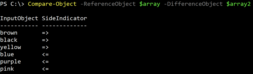 Using Compare-Object