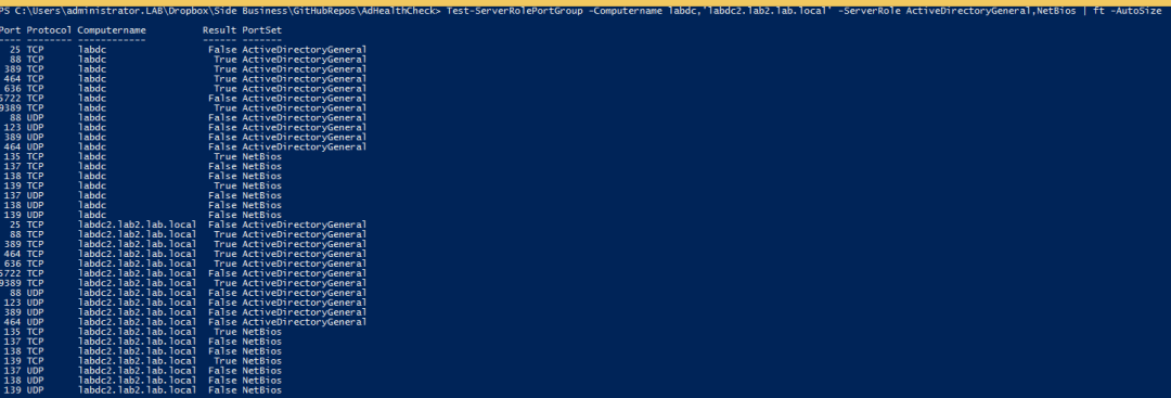 Testing ports with PowerShell