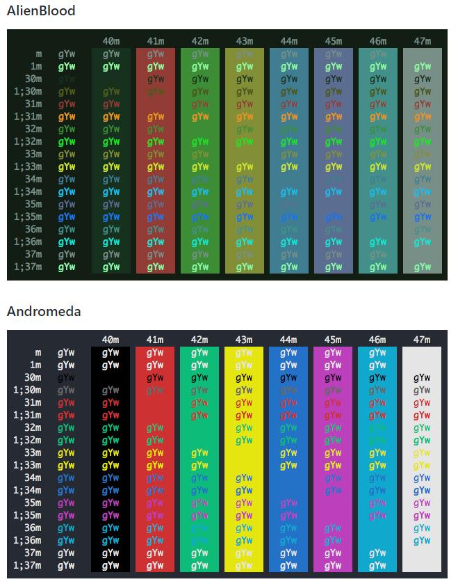 Example New Windows Terminal Themes