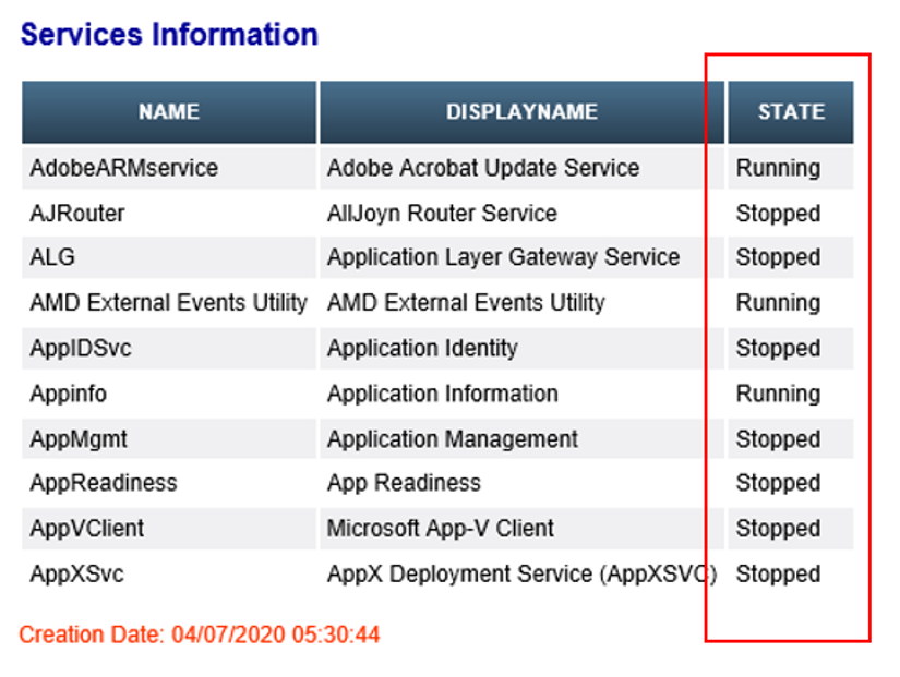 HTML report showing the Services Information table