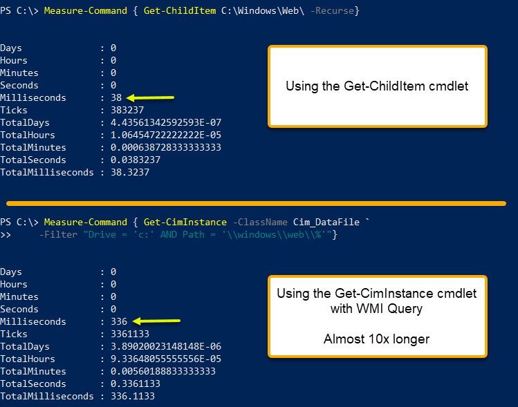 Get-ChildItem vs. Get-CimInstance with WMI Query