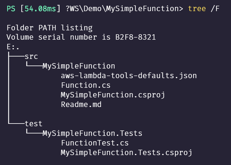 Inspecting the MySimpleFunction folder contents