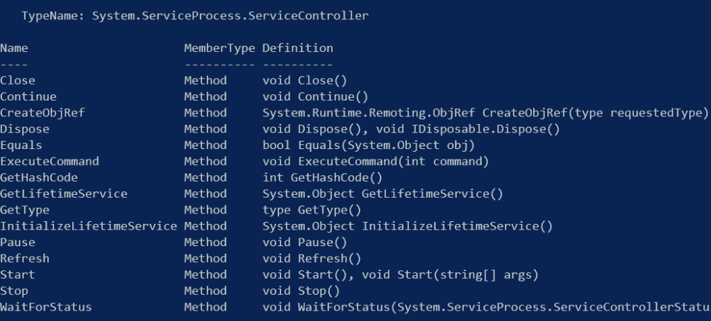 Methods on service objects