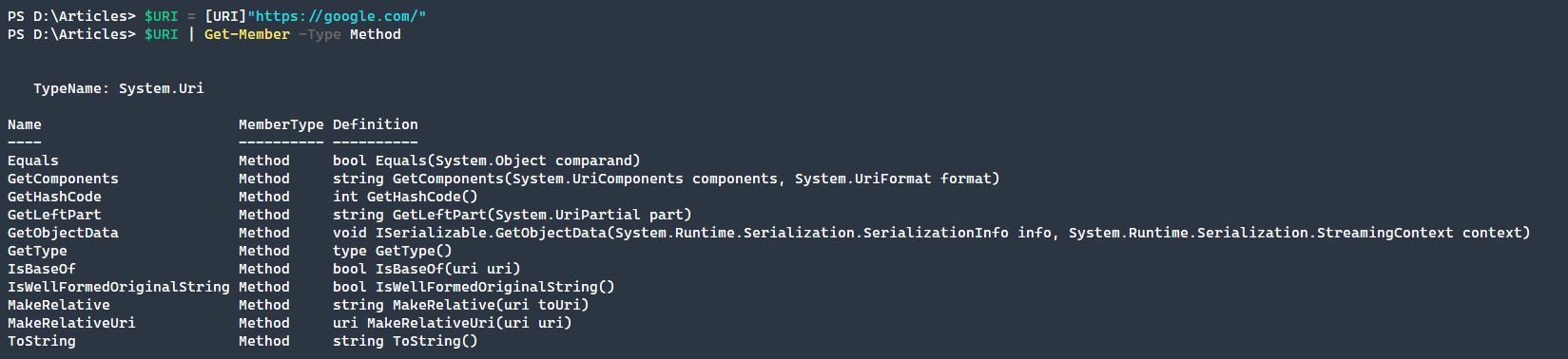 Methods on URI type