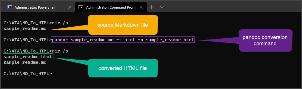 Convert Markdown to HTML using Pandoc