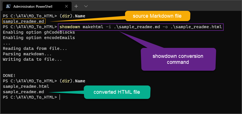 Convert Markdown to HTML using Showdown