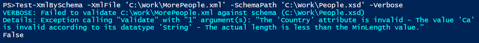 A string length error detected by the schema validation