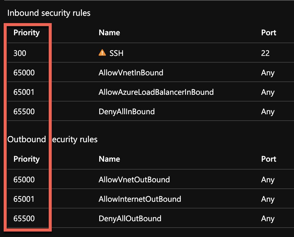 Default Azure NSG rule priorities