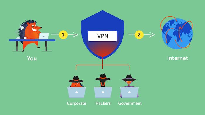 VPNs help preserve your privacy while sidestepping snoopers. Image courtesy of Namecheap.
