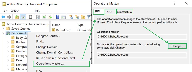 Domain-specific FSMO roles