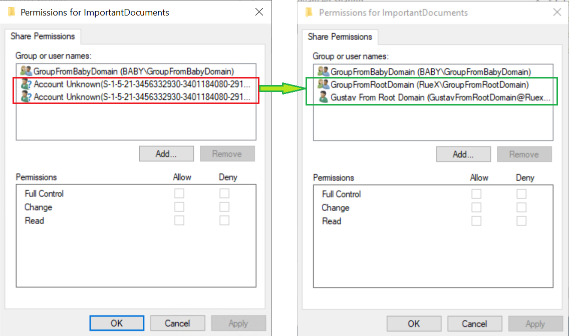 SID to name translation for other domain objects. On the left, the DC is not a GC and the IM role holder is not online. On the right, the DC is a GC (or the IM role holder is reachable).