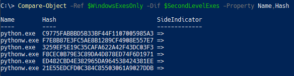 Using Compare-Object to retrieve unique executables compared across directories.