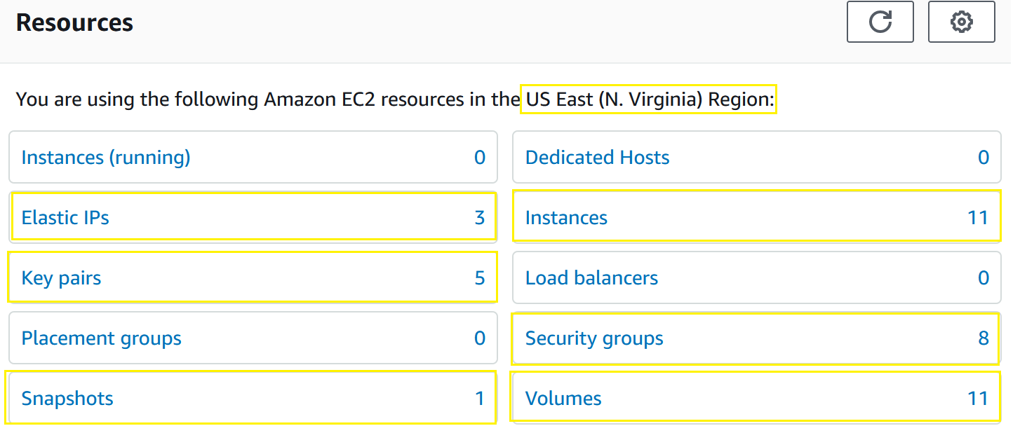 EC2 Console Resources Dashboard showing established resources.
