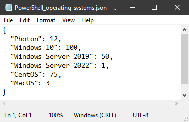 Viewing the content of the PowerShell_operating-systems.json file
