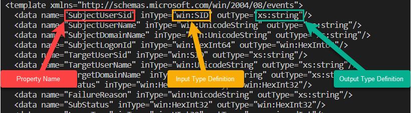 XML template example