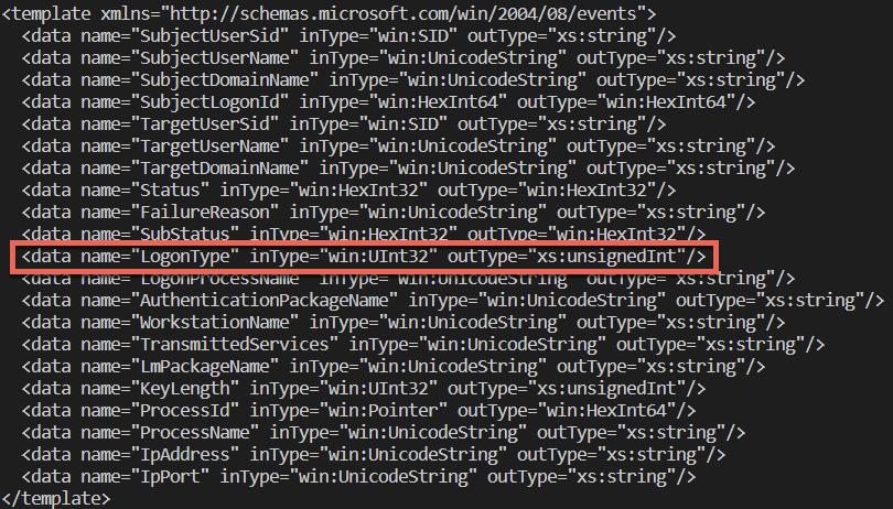 LogonType attribute