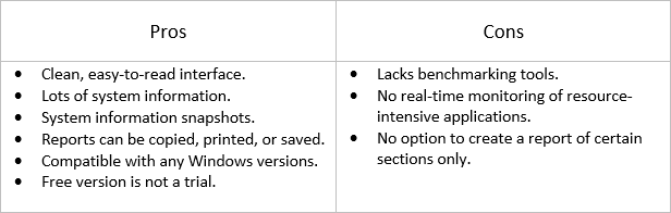 Pros and Cons of Speccy