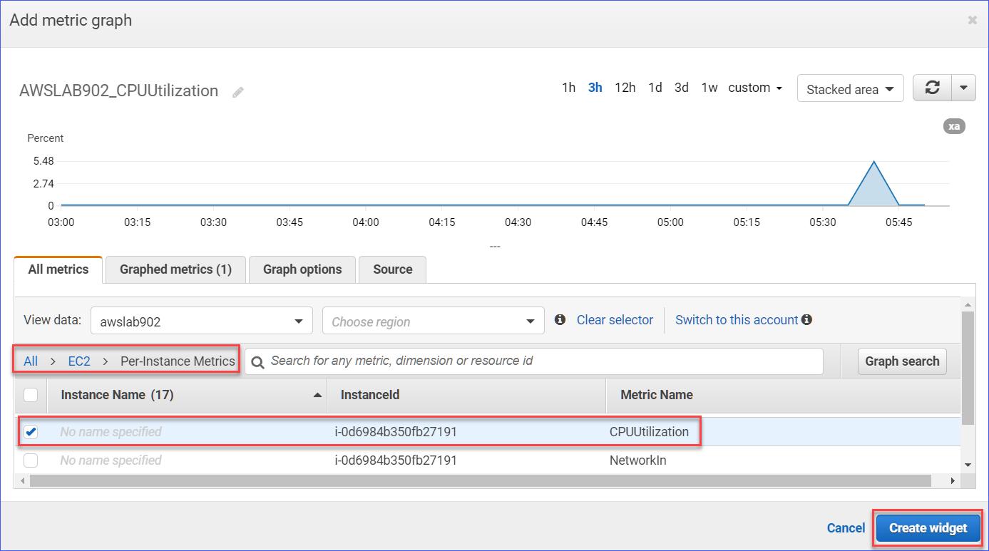 Creating the metric widget