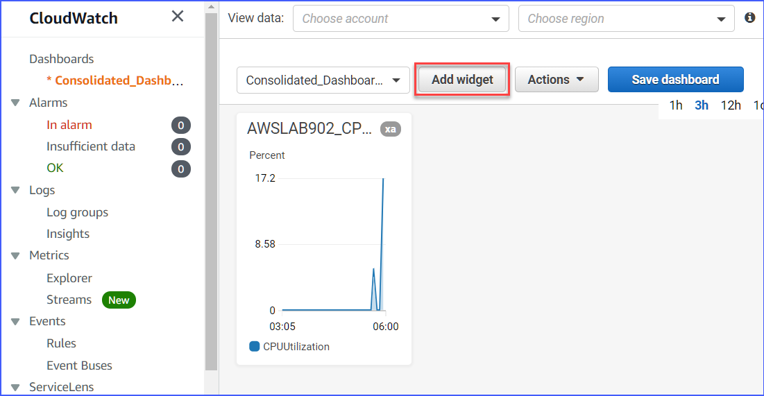Consolidated dashboard with one metric