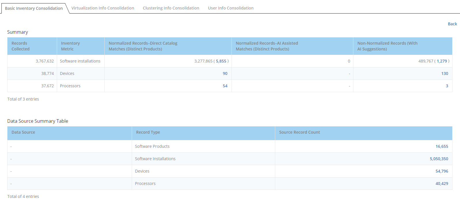 Database record view of common inventory records