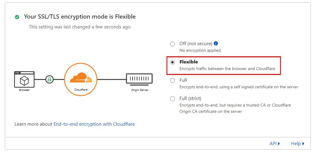 Enabling Universal SSL on Cloudflare