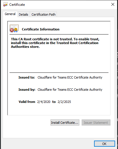 Certificate Information.