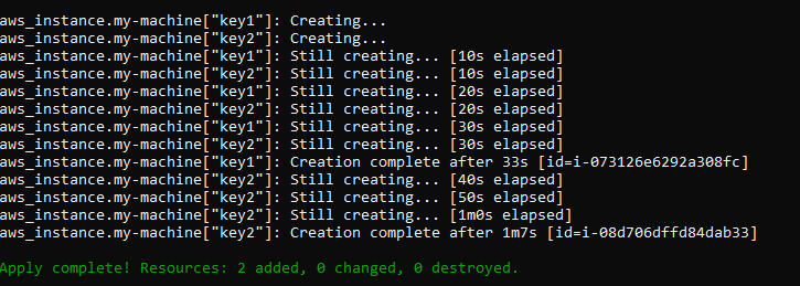 Terraform apply command executed successfully.