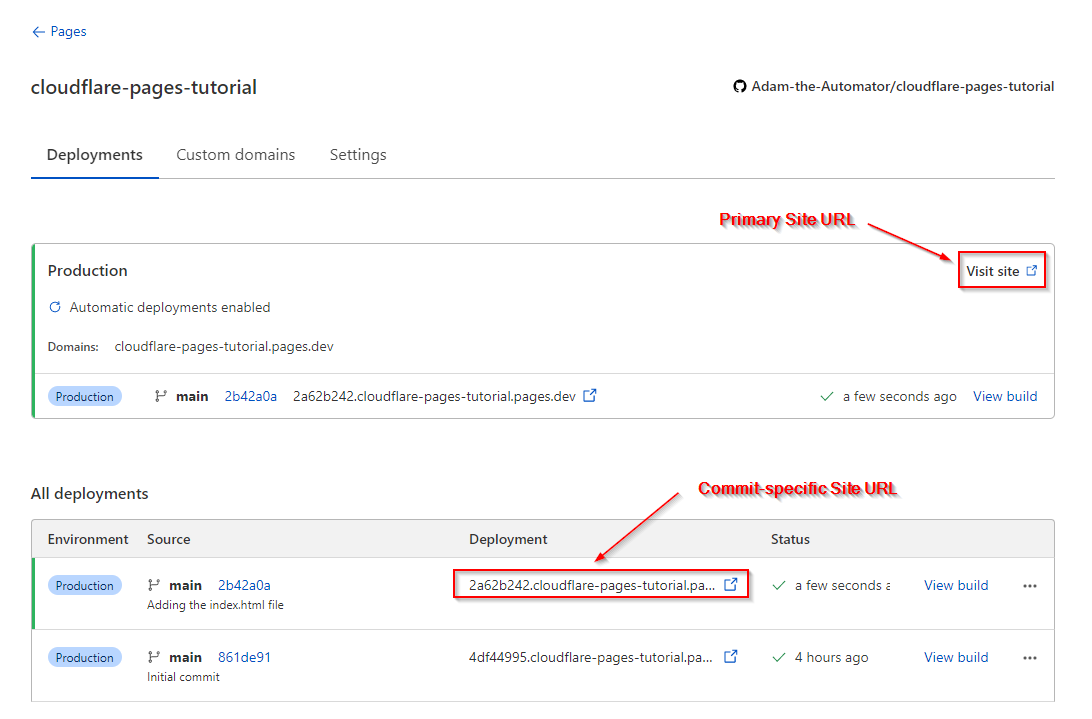 Navigate to the site URL or commit-specific site URL