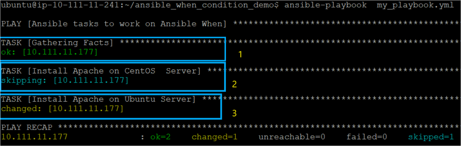 Invoking the ansible-playbook using ansible-playbook command